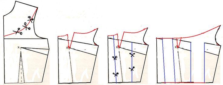 Trazo de la blusa campesina | El costurero de Stella | Aguja e ...