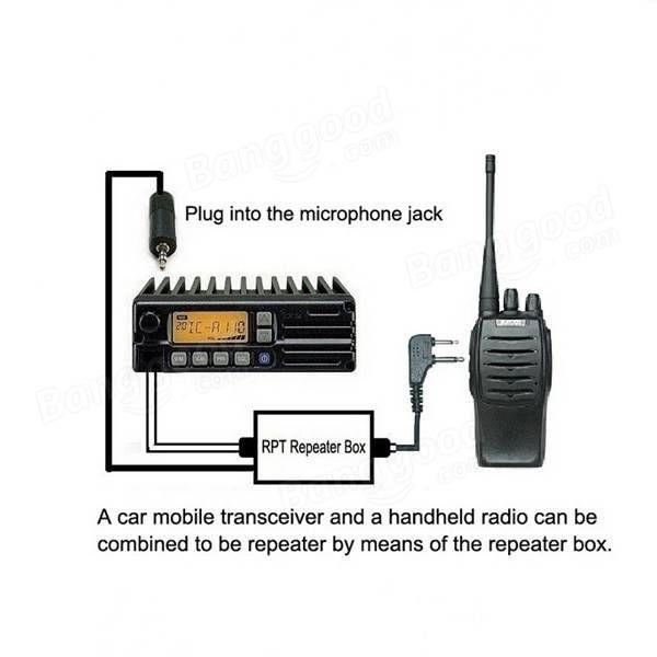 Walkie Talkie Repeater Box for Handheld Two Way Radio