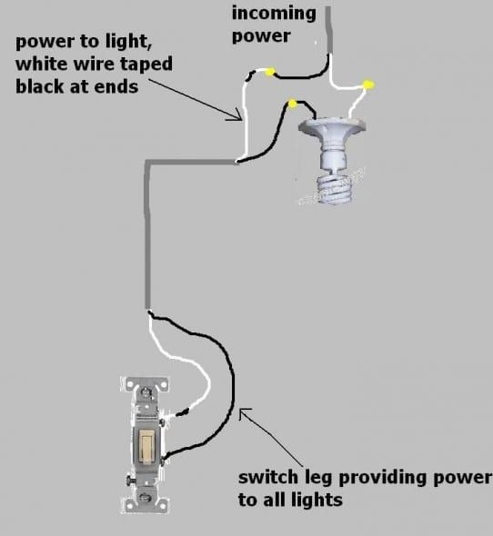 single light switch wiring diagram  light switch wiring