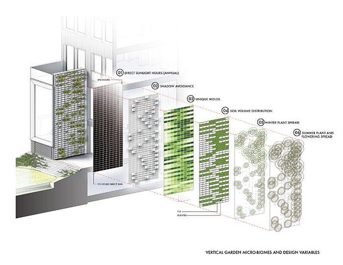 michael green architect - Hľadať Googlom architecture - k chen sp lbecken granit