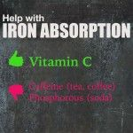 The Importance of Iron in Weight Management
