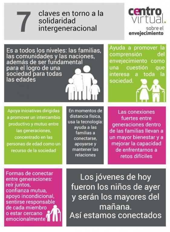 7 claves en torno a la Solidaridad Intergeneracional