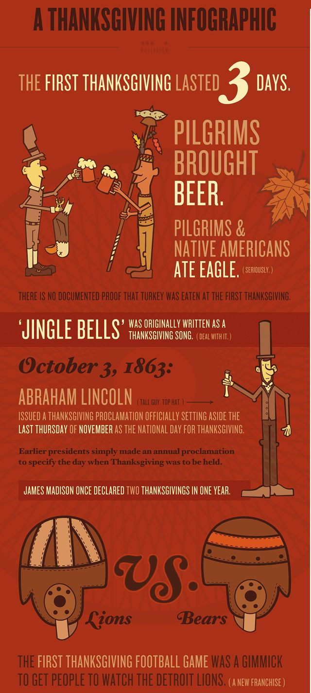 Some Thanksgiving Facts.   #Thanksgiving #Infographics #Facts