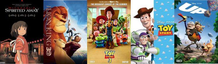 Os 10 melhores filmes de animação infantil de todos os tempos