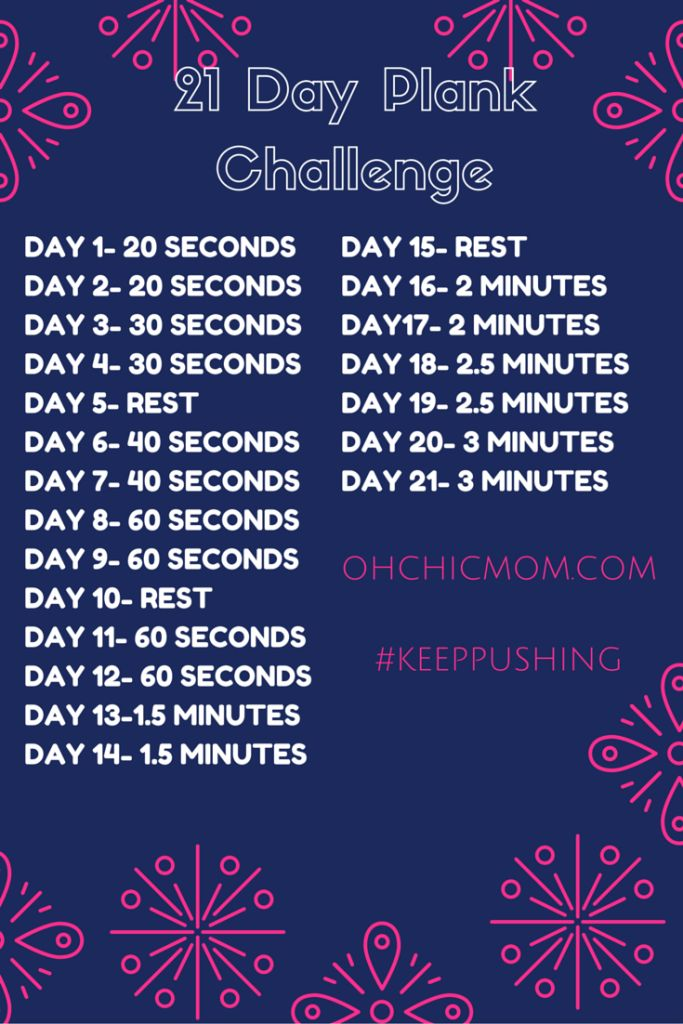 21 DAY PLANK CHALLENGE