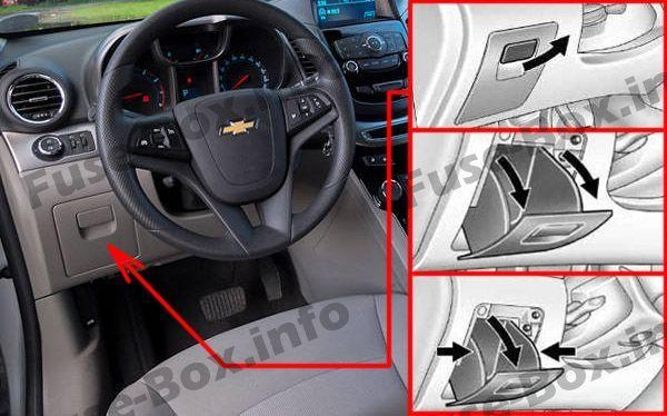Chevrolet Orlando J309 2011 2018 Fuse Box Location