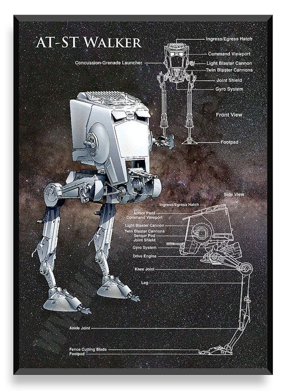 AT-ST Walker nave de Star Wars Star Wars Poster patente de
