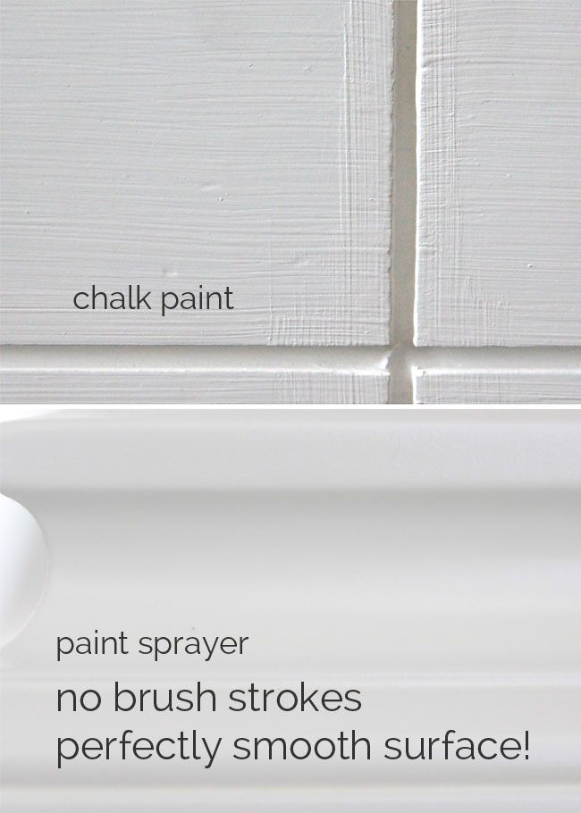 why you need a paint-sprayer and how to use it .... easy instructions ... diy paint furniture and pianos and other stuff with chalk paint ... itsalwaysautumn