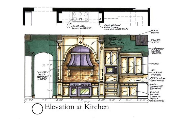 Elevation Marker Plan : Kitchen rendering by daedalus design studio sketch