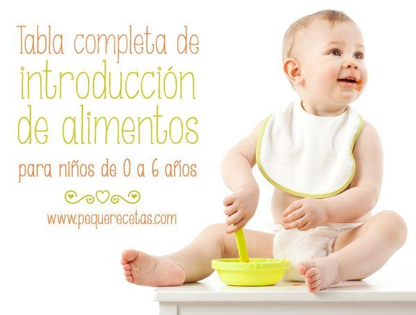 Alimentación complementaria, tabla de introdución , En la alimentación infantil, una de las cosas que produce más confusión a las madres es la introducción de alimentos. Pestañeamos una vez y nu...