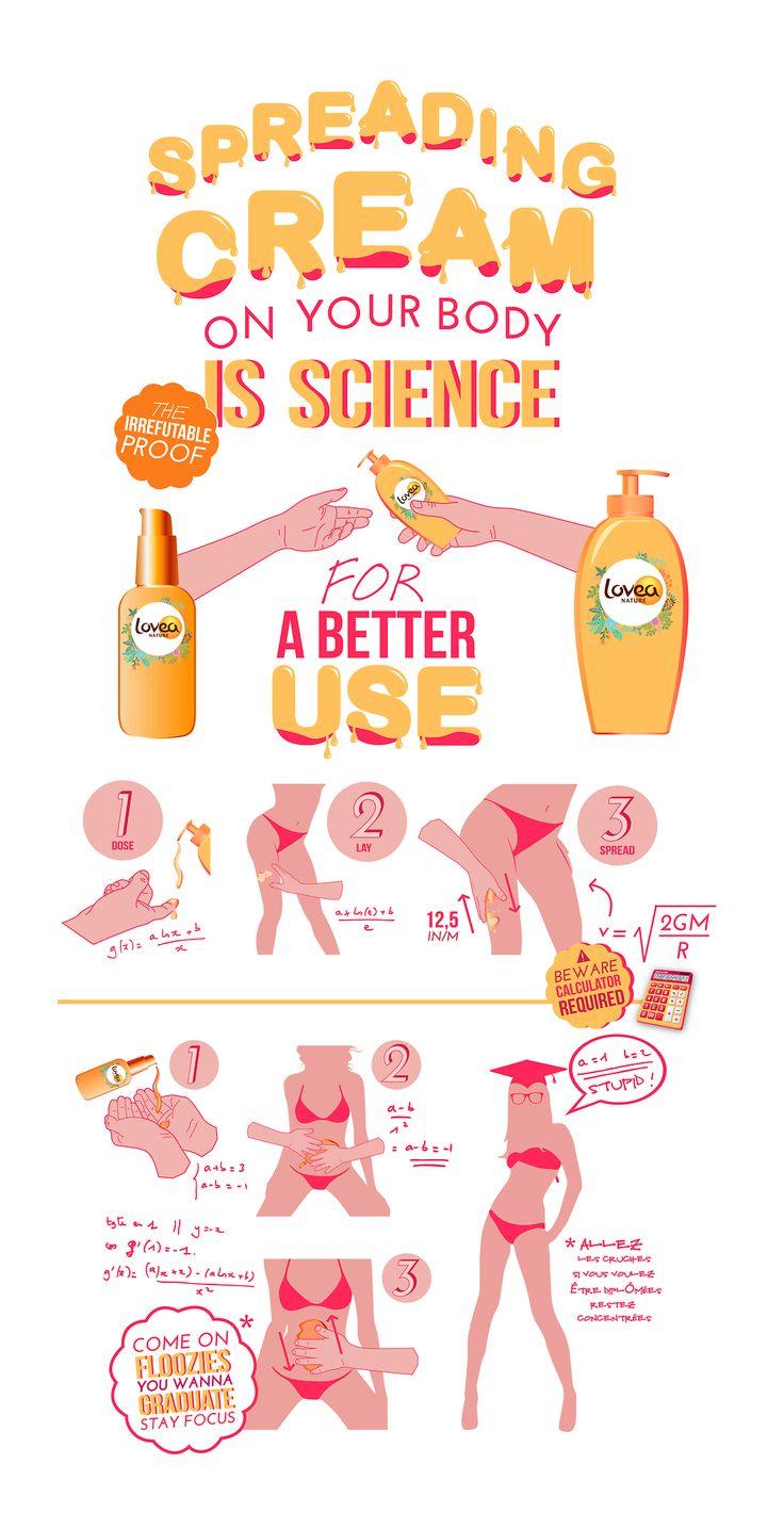 Spreading cream is science.. LOVEA products! Oh yeah  #summeriscoming #summer #sun #suncare #sunprotection #cosmetics #products #love #lovea #digital #campaign #video #smallcreativeunit  https://vimeo.com/95952700