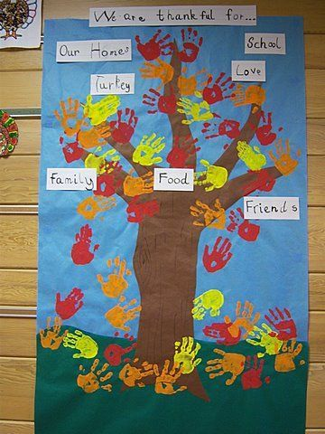 Thankful Tree with student handprints as the leaves!