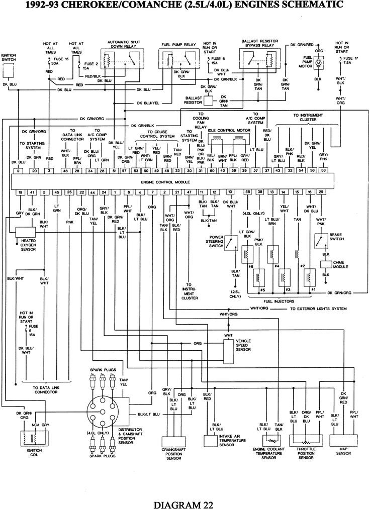 1942 ford gpw wiring diagram in 2020 Diagram, Ford, Jeep cj5