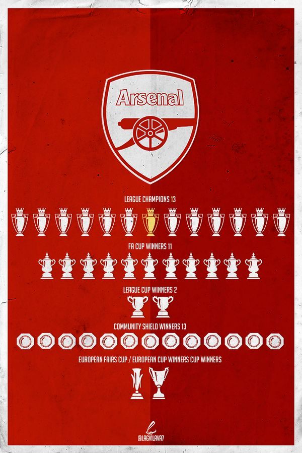 52 Best The Arsenal Shirt Images On Pinterest