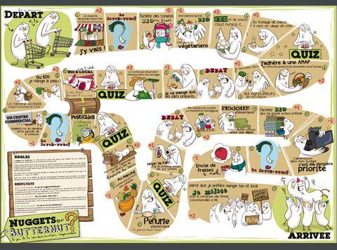 Création graphique et illustrations d'un jeu de plateau sur le thème de l'agriculture biologique. Mise en scène de la mascotte du poulet réalisée pour l'association Corabio. Ce jeu a été réalisé pour l'association AgriBio Ardèche.