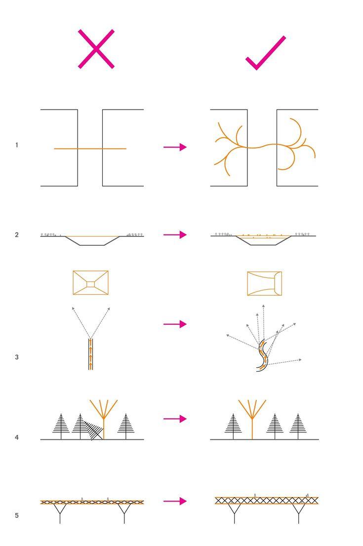 best 25 landscape diagram ideas on pinterest urban. Black Bedroom Furniture Sets. Home Design Ideas