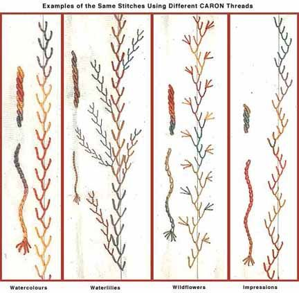 Examples of Embroidery Stitches used in Crazy Quilt design