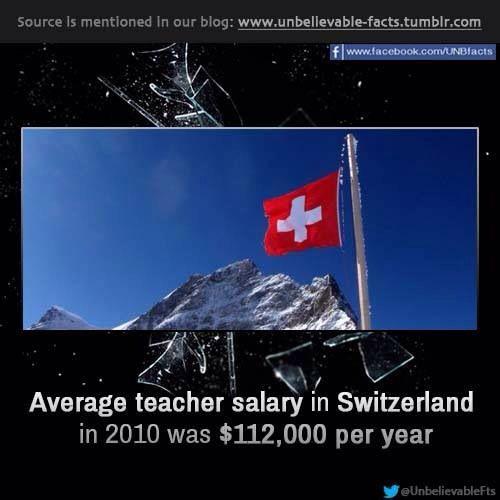 Average teacher salary in Switzerland.