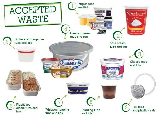 Dairy Tub Accepted Waste
