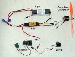 Image result for rc plane electronics kit