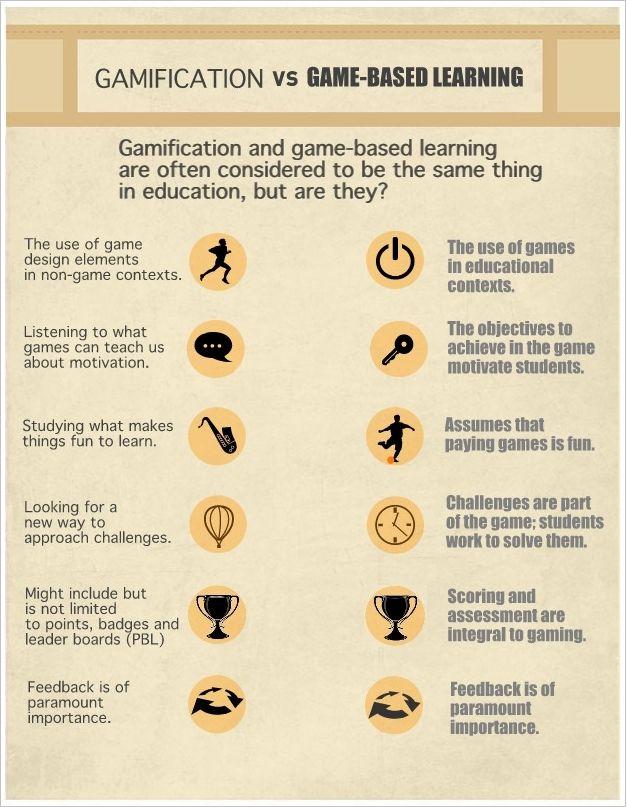 Infografía que diferencia la gamificación del aprendizaje basado en juego