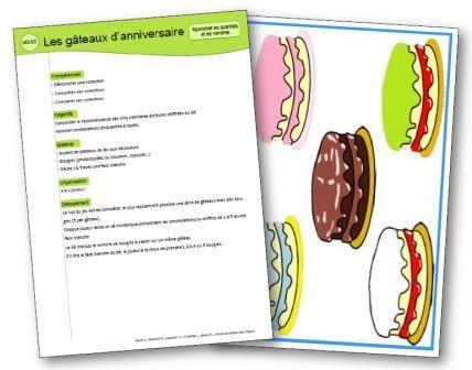Les gâteaux d'anniversaire jeu mathématiques ms et gs