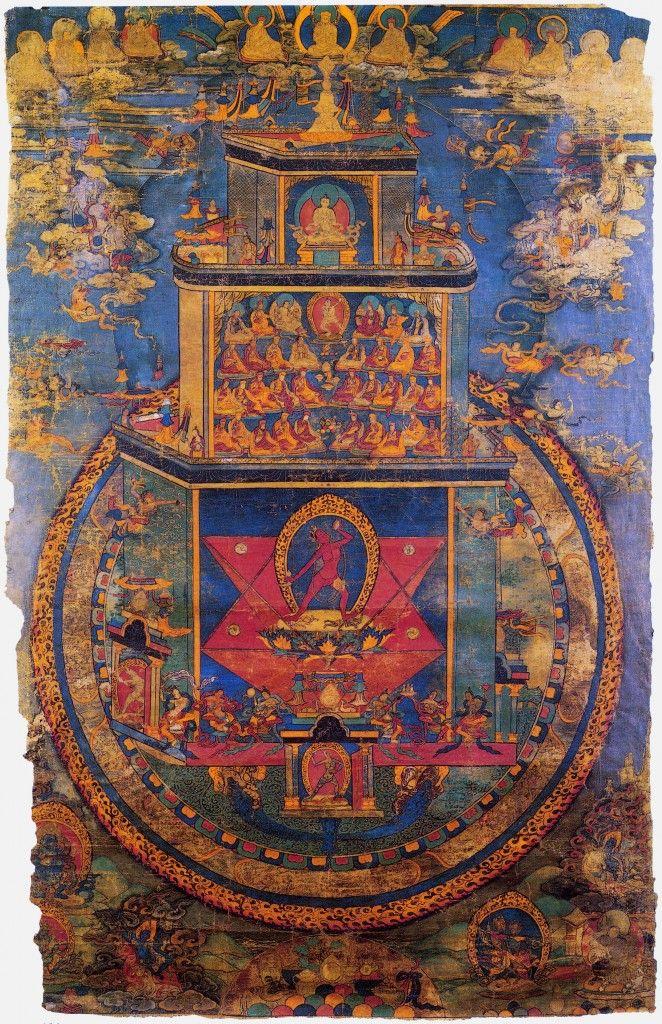 3 Dimensional Vajrayogini Mandala - Tsem Rinpoche explains about Vajrayogini Mandalas