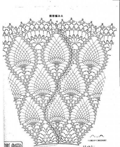 Doilies, Country Artists
