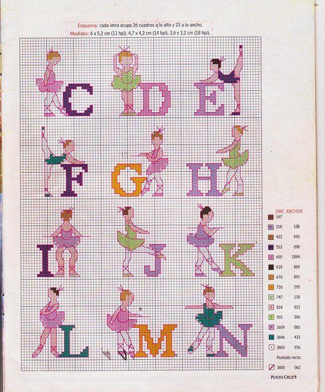 Alfabeto de balletistas para punto de cruz 3.