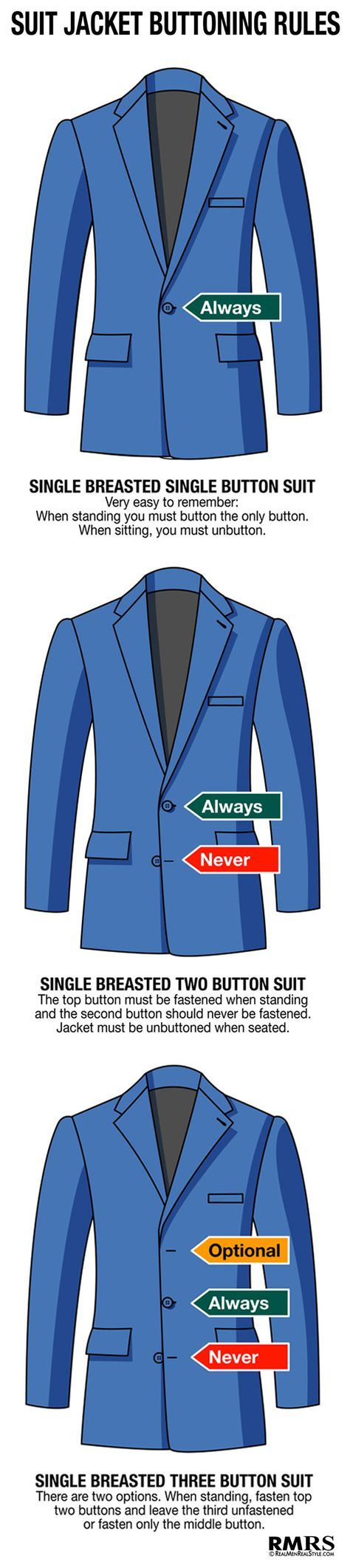 How To Button Your Suit Correctly Infographic