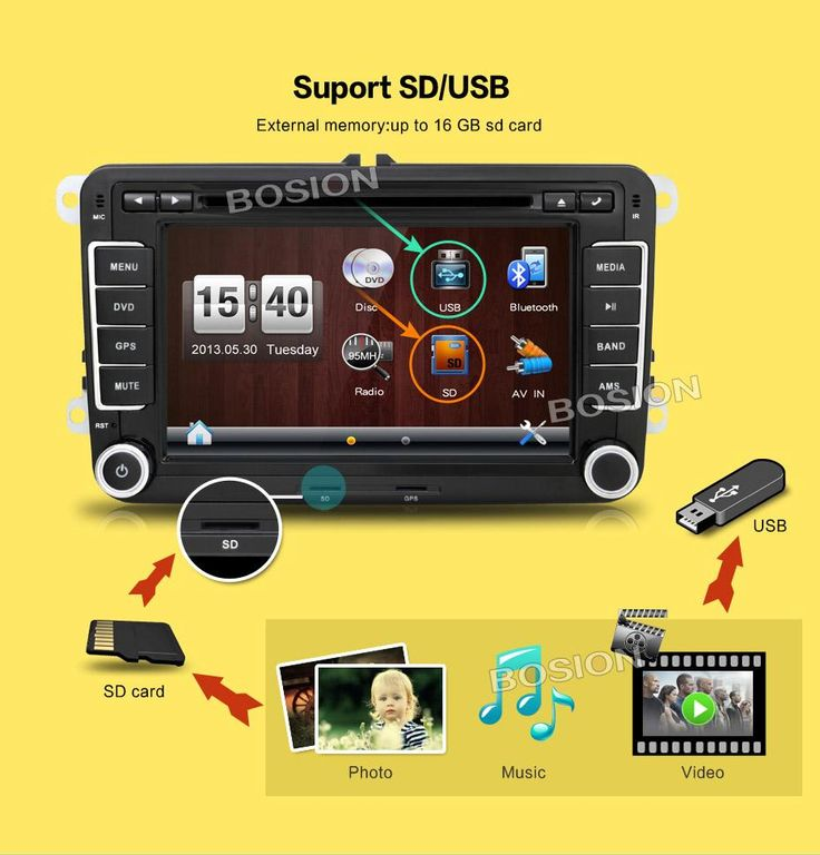 [Visit to Buy] 2din Car DVD for VW Passat B5 Jetta Golf Bora Polo GPS Car PC Multimedia Navigation HD video Factory Price Free Map canbus  #Advertisement
