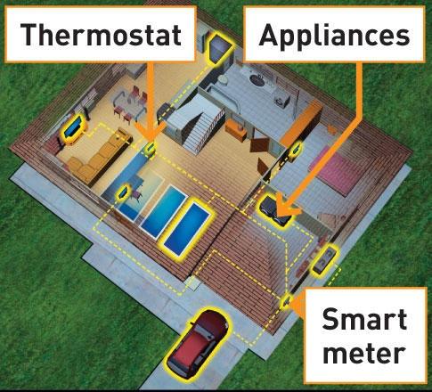 smart meter smart meters pinterest. Black Bedroom Furniture Sets. Home Design Ideas