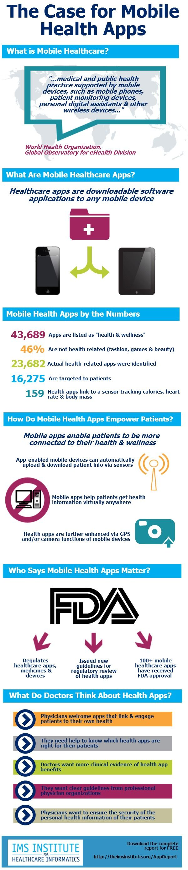 The case for mHealth apps