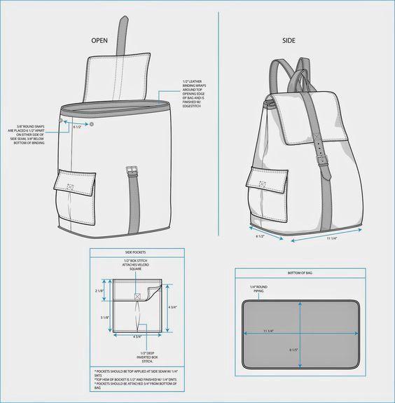 выкройка джинсового рюкзака - Поиск в Google
