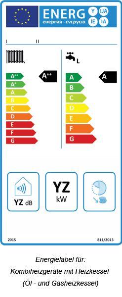 ErP Energielabel für Kombiheizgeräte mit Heizkessel (Öl- und Gasheizkessel)