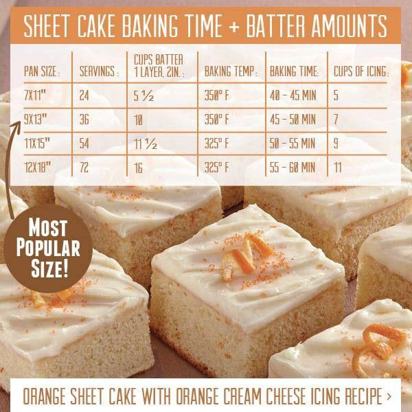 Sheet cake + baking time   Cake pan sizes, Baking chart ...
