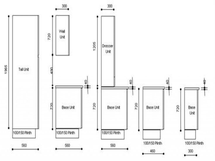 Kitchen Cabinet Dimensions, Kitchen Wall Cabinet Mounting Height