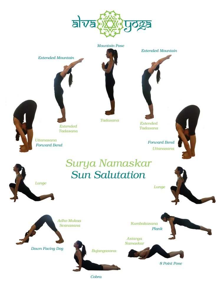 Surya Namaskar/Sun Salutation - by Alva Yoga