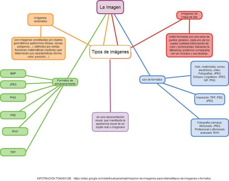 Cuando hablamos de Cacoo, nos referimos a una excelente herramienta online para realizar diversos tipos de diagramas, entre esquemas, diagramas UML, prototipado de pantallas, entre otros. Además, es completamente gratuita y contiene una diversa variedad de paletas de diferentes objetos. ¿Qué es Cacoo? Como mencionábamos anteriormente, Cacoo es una herramienta muy útil para desarrollar una gran cantidad de diagramas online. Te brinda sus funcionalidades completamente gratis, sin necesidad de…