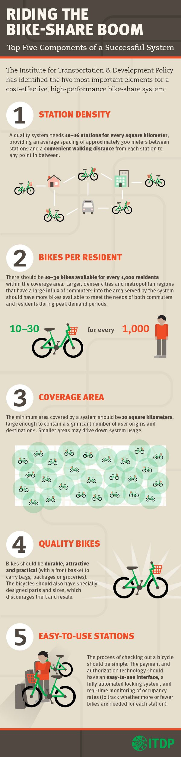 How Do You Grade a Bike-Share System? Click through image for the Bike Share Planning Guide from the nonprofit Institute for Transportation and Development Policy (ITDP), which guides planners through the nitty-gritty implementation process from feasibility studies and designs to financial plans. For more smart urbanism visit the Slow Ottawa 'Streets for Everyone' board.