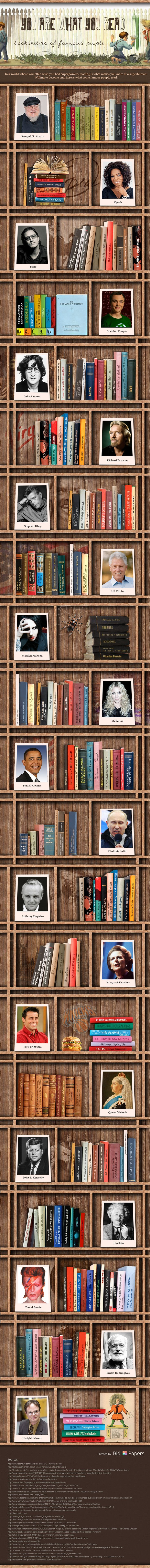 You Are What You Read: Bookshelves of Famous People (and characters).  #amreading #book #humor