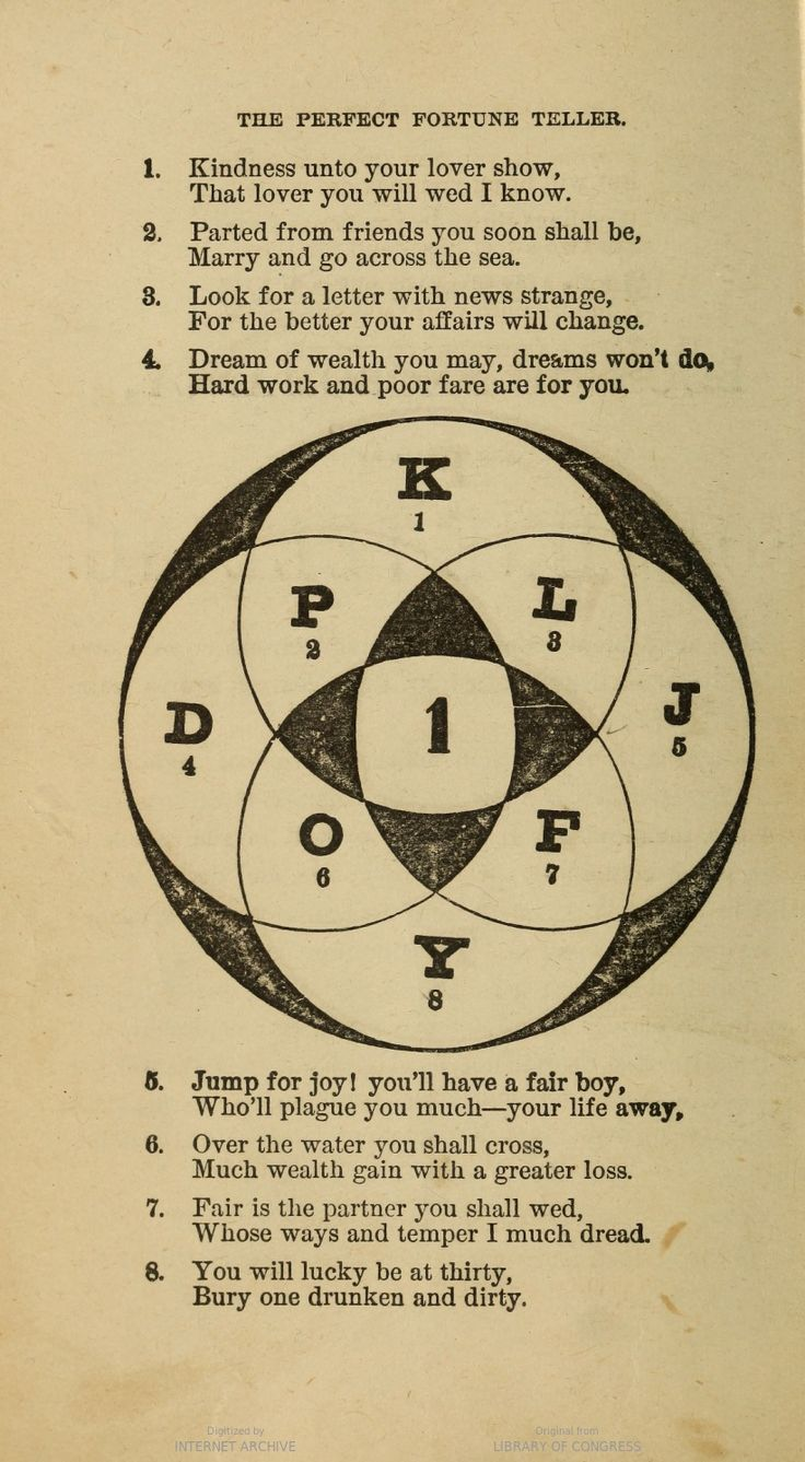 """""""Look for a letter with news strange, For the better your affairs will change."""" Using hieroglyphics to tell fortunes, as originally provided in Mme. de Stael's Book of Necromancy.  Madame Zadkiel's Fortune teller and Mirror of Fate."""