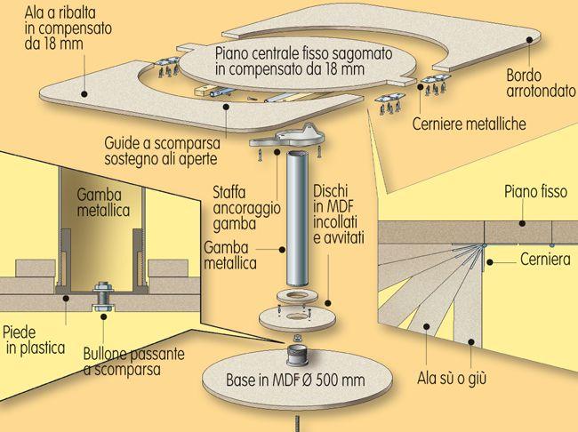 Costruire Un Tavolo Rotondo In Legno.Tavolo Rotondo Allungabile Da Costruire Fai Da Te Economico