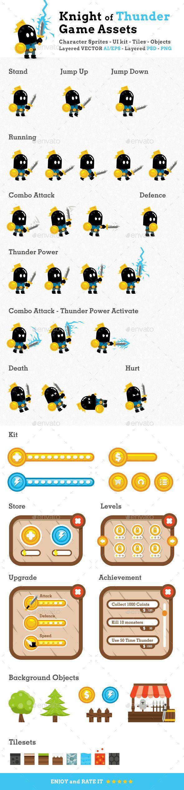 Knight of Thunder  (Game Kits)