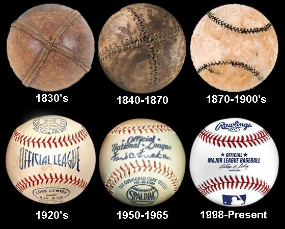 baseball then and now essay Composite softball bats were now competing with the  there are a few all-composite baseball bat  and then there are composite bats which.