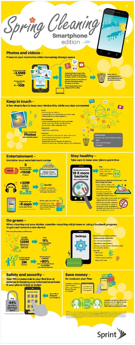 Tips for Spring Cleaning Your Smartphone: INFOGRAPHIC | Sprint Newsroom