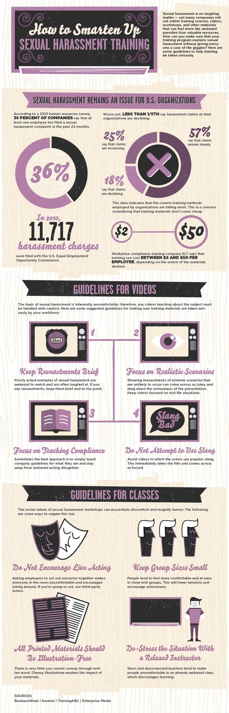training, harassment, sexual harassment, anti-harassment, harassment training, infographic