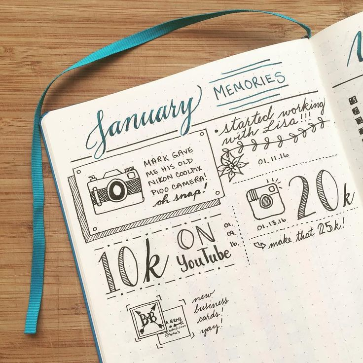 I just LOVE watching my monthly memories page fill up in my #bulletjournal each month! Huge thanks to Kacheri @passion.themed.life who gave me the idea a few months ago ☺️ It's always one of my most cherished pages each month!