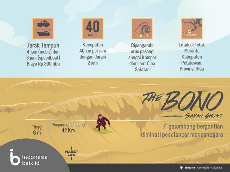 The Bono..berselancar di ombak Sungai Kampar | Indonesia Baik