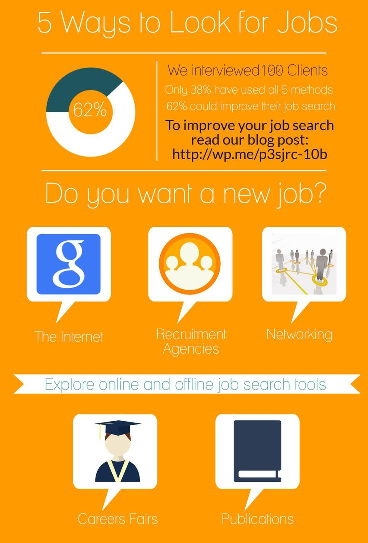 17 best images about job interviews professional cv interview cvinfographic infographicscv writerjobs